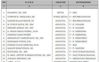 Daftar Susunan Kenggotan Baperda DPRD  Batam
